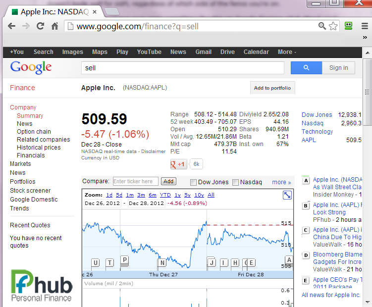 Apple Inc  (AAPL) Does Google Want You to Sell Your Apple