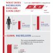 How Big is the US Trade Deficit – MASSIVE!
